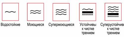 Схема условной маркировки