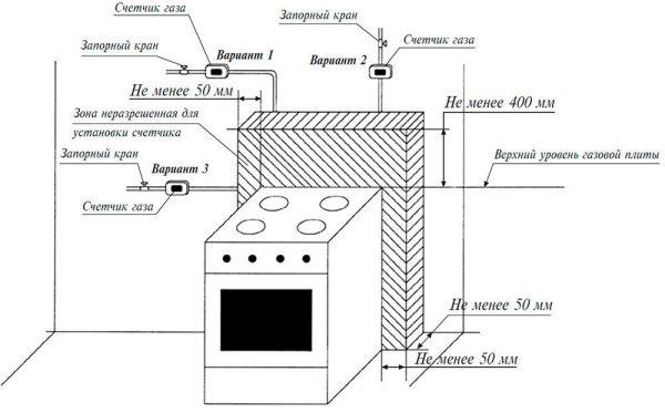 Установка и подключение: пошаговая инструкция