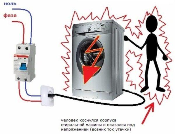 Стиральная машина бьется током на корпусе